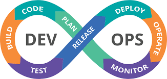 DevOps | Office of the Chief Software Officer, U.S Air Force